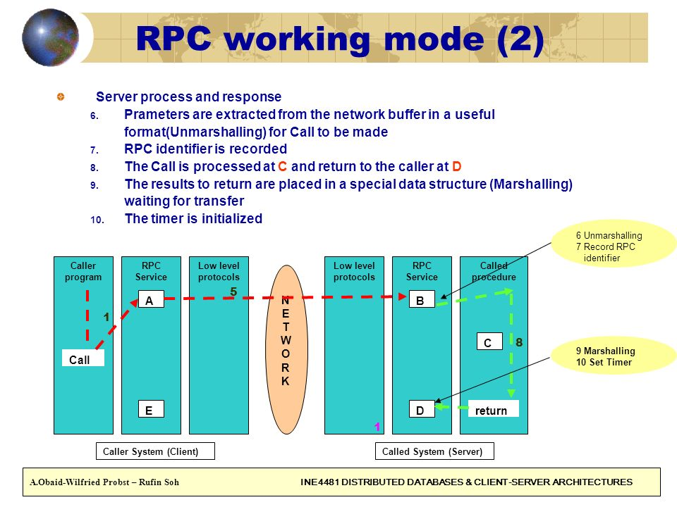 RPC working mode (2) Server process and response
