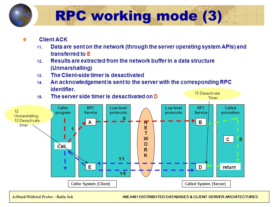 RPC working mode (3) Client ACK