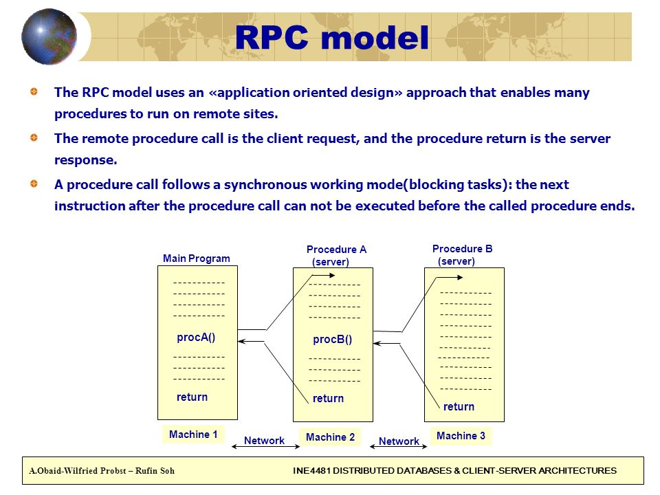RPC model The RPC model uses an «application oriented design» approach that enables many procedures to run on remote sites.