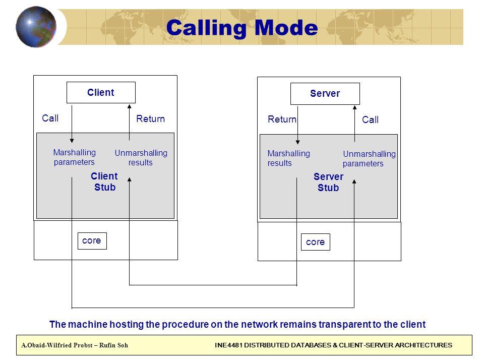 Calling Mode Client Server Call Return Return Call Client Server Stub
