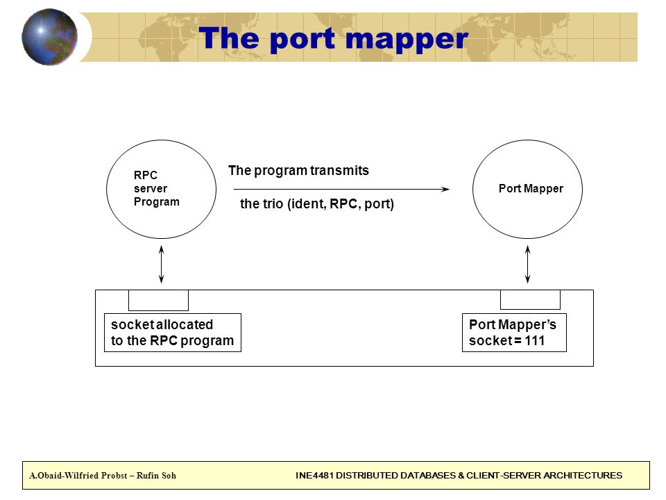 The port mapper The program transmits the trio (ident, RPC, port)