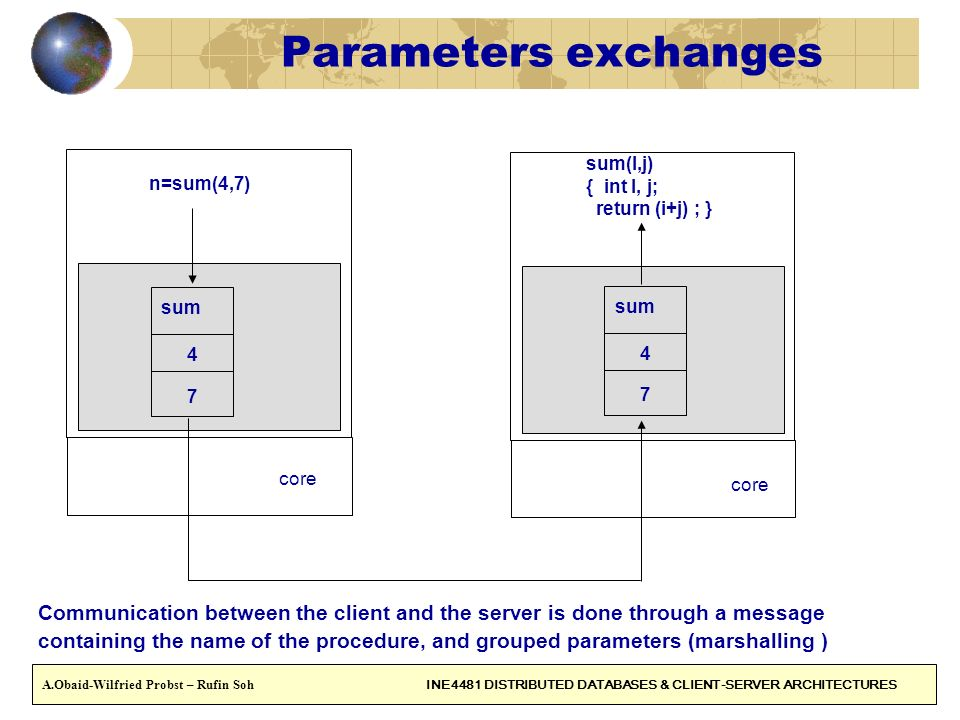 Parameters exchanges n=sum(4,7) sum(I,j) { int I, j; return (i+j) ; } sum. sum