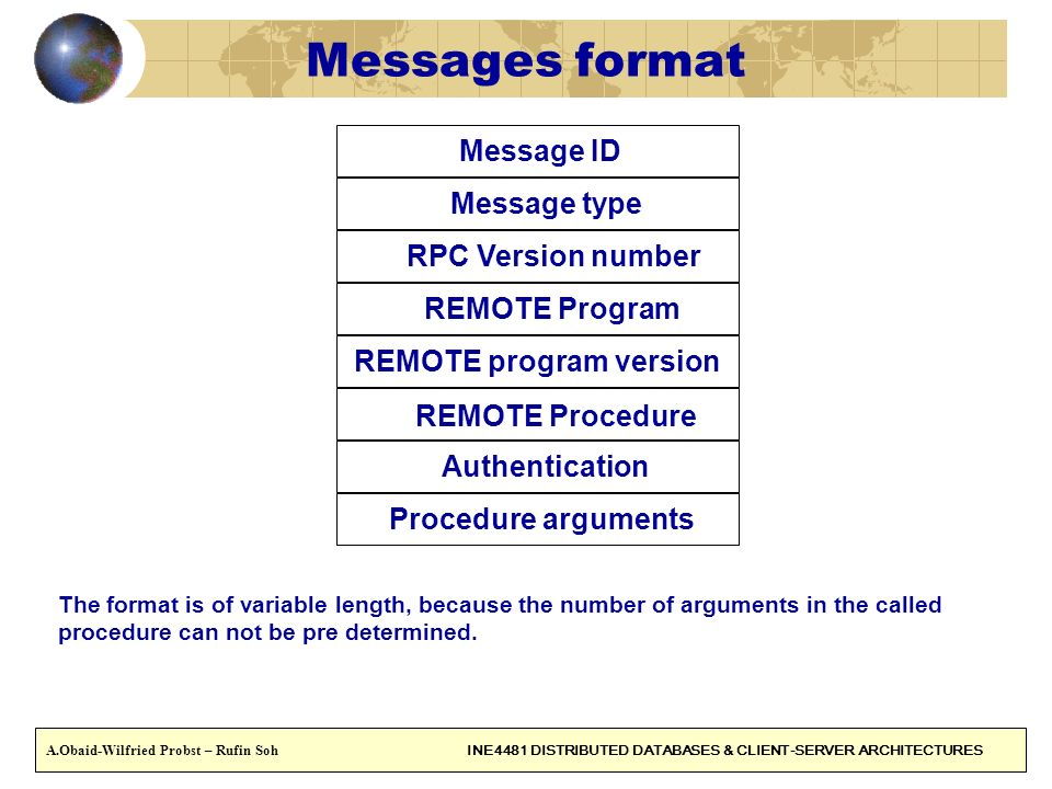Messages format Message ID Message type RPC Version number