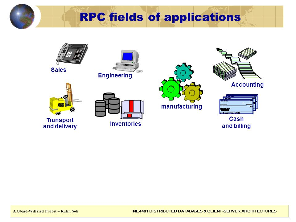 RPC fields of applications