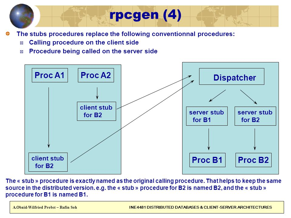rpcgen (4) Proc A1 Proc A2 Dispatcher Proc B1 Proc B2