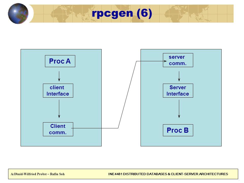rpcgen (6) Proc A Proc B server comm. client Interface Server
