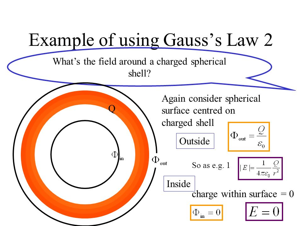 Example of using Gauss's Law 2