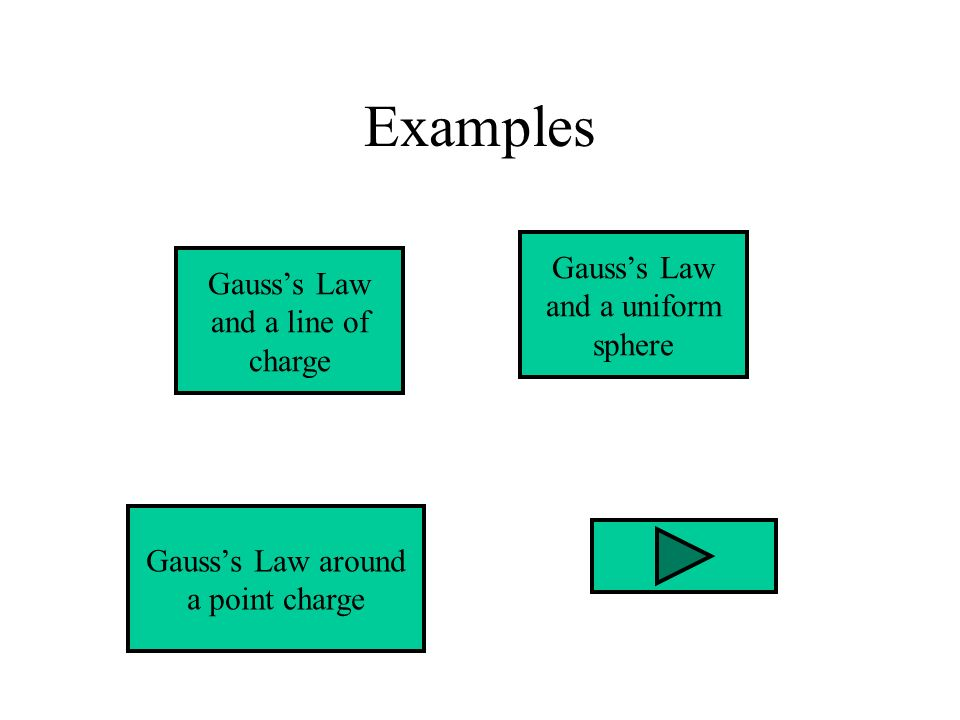 Examples Gauss's Law and a uniform sphere