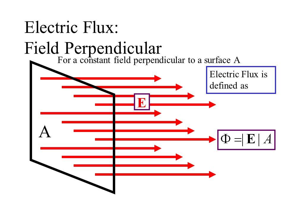 Electricity & Magnetism - ppt video online download