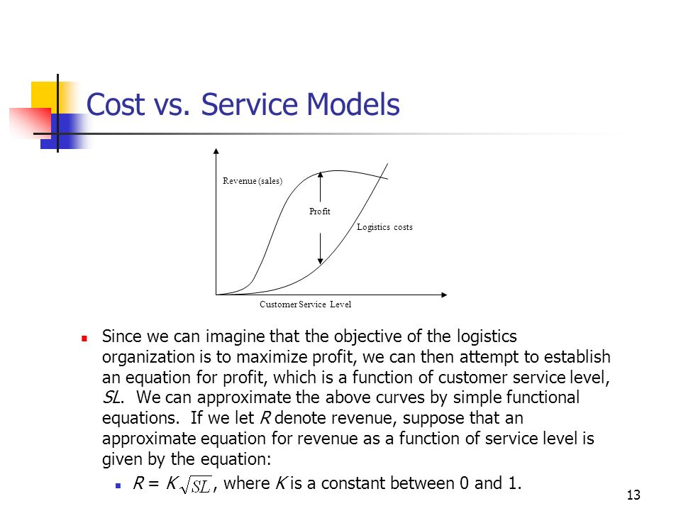 Cost vs. Service Models Customer Service Level. Revenue (sales) Profit. Logistics costs.