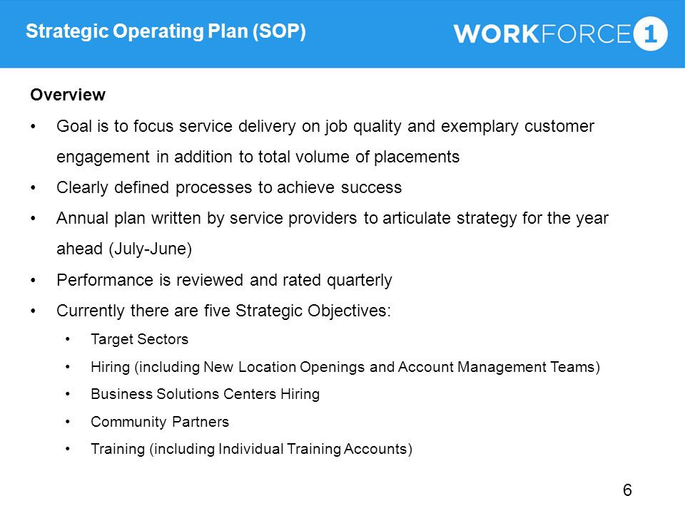 Strategic Operating Plan (SOP)