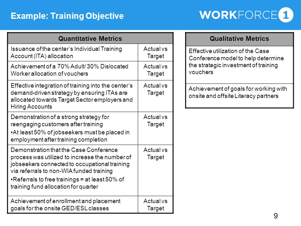 Example: Training Objective