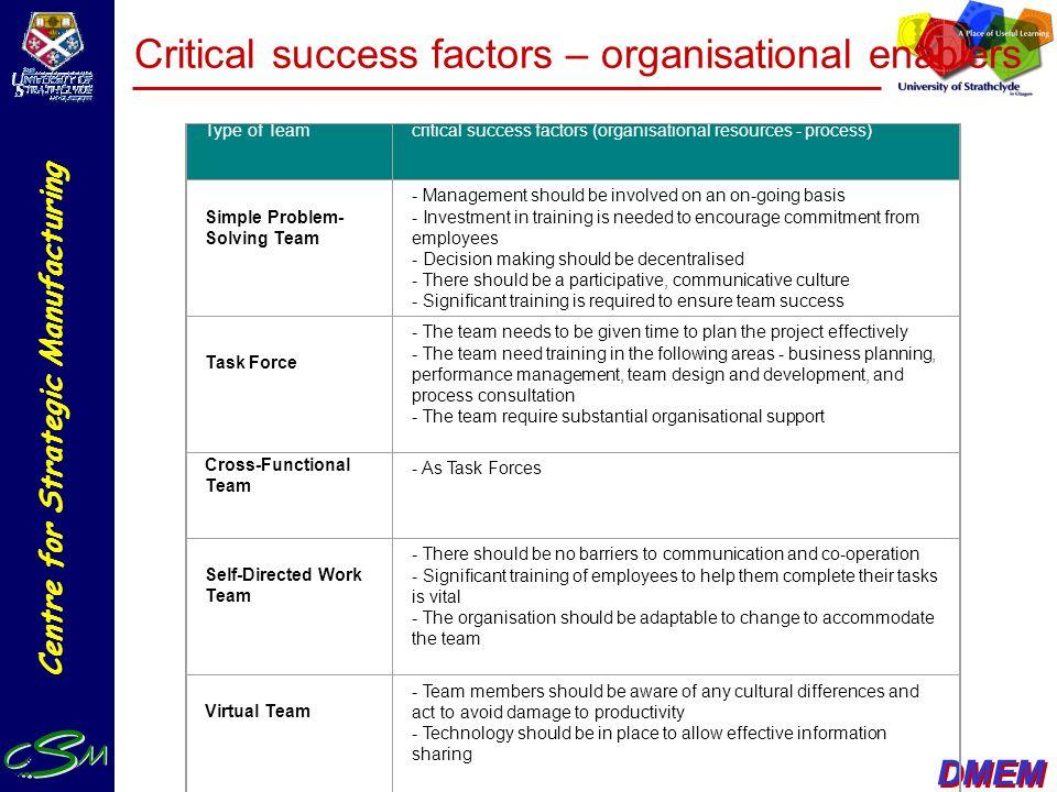 Critical success factors – organisational enablers