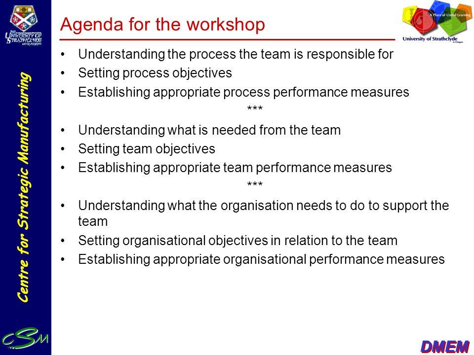 Agenda for the workshop