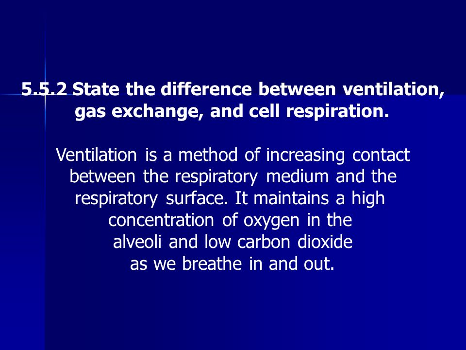 5.5.2 State the difference between ventilation,