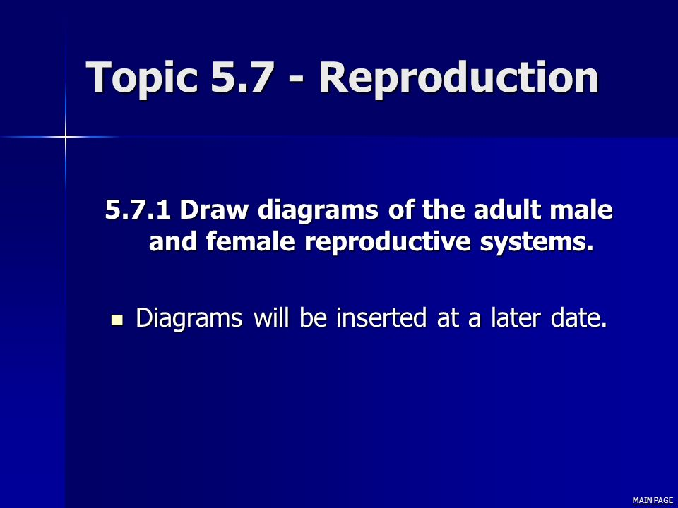 5.7.1 Draw diagrams of the adult male and female reproductive systems.