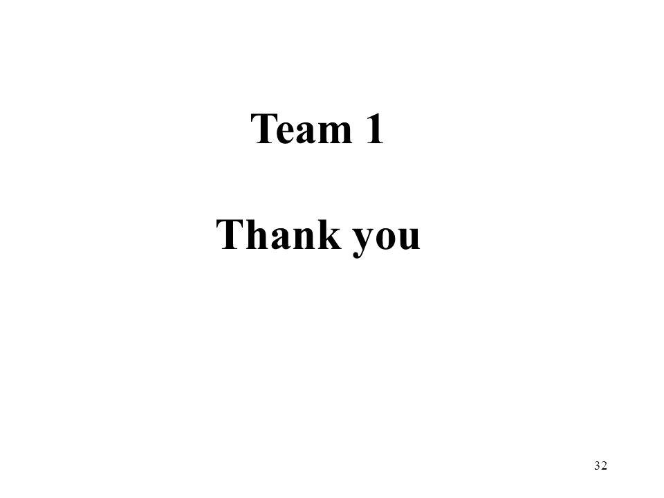 Team 1 Thank you