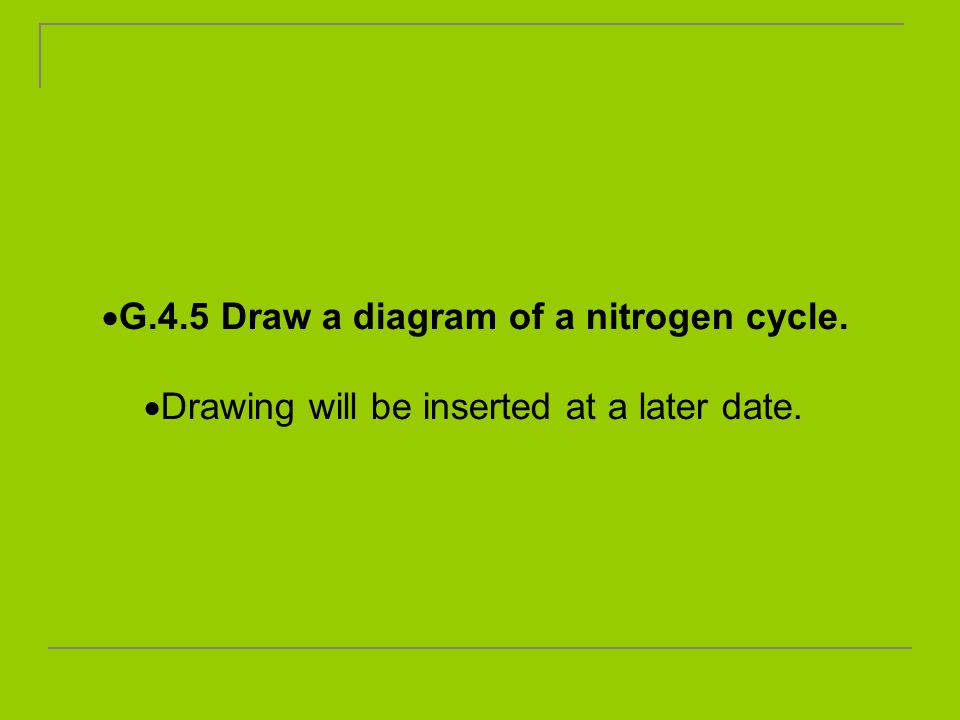G.4.5 Draw a diagram of a nitrogen cycle.