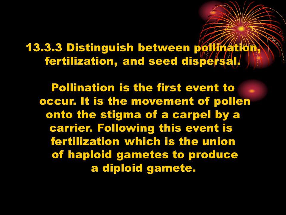 13.3.3 Distinguish between pollination,