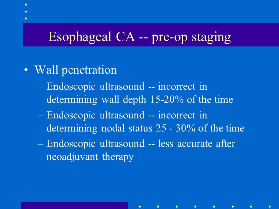 Esophageal CA -- pre-op staging