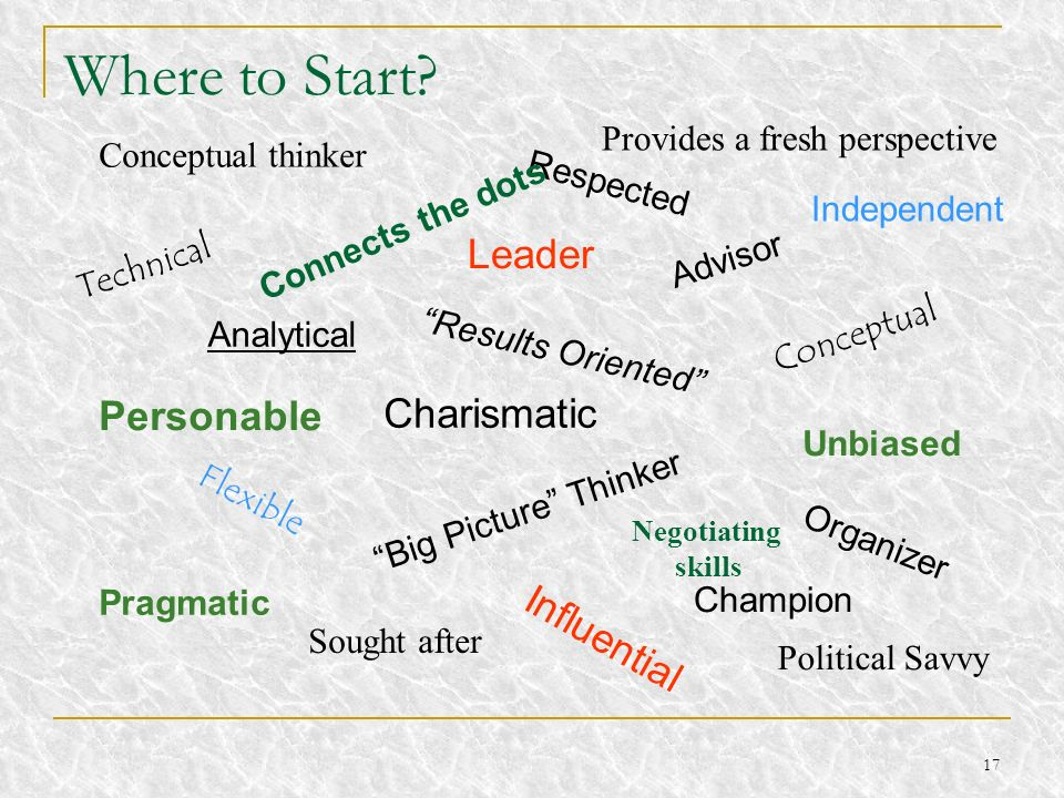 Where to Start Leader Personable Charismatic Influential