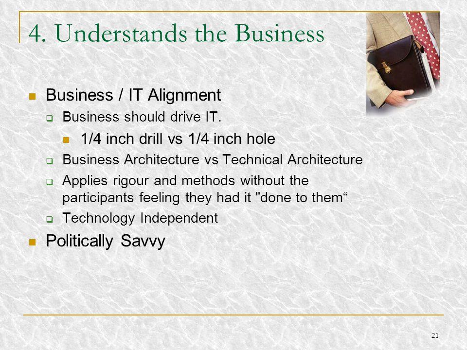 4. Understands the Business