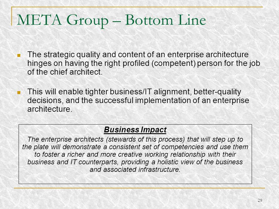 META Group – Bottom Line