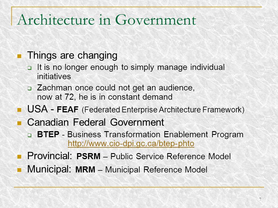 Architecture in Government