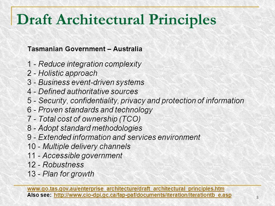Draft Architectural Principles