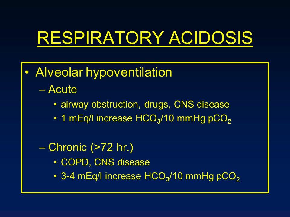 RESPIRATORY ACIDOSIS Alveolar hypoventilation Acute
