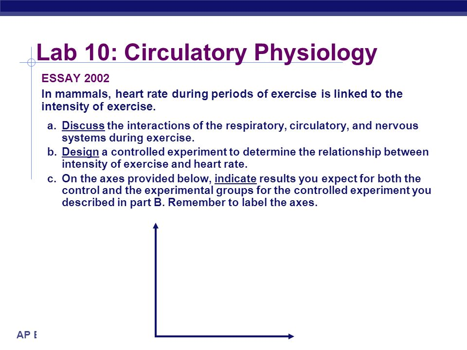 Lab 10: Circulatory Physiology