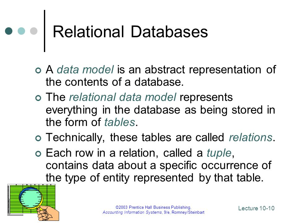 Relational Databases A data model is an abstract representation of the contents of a database.