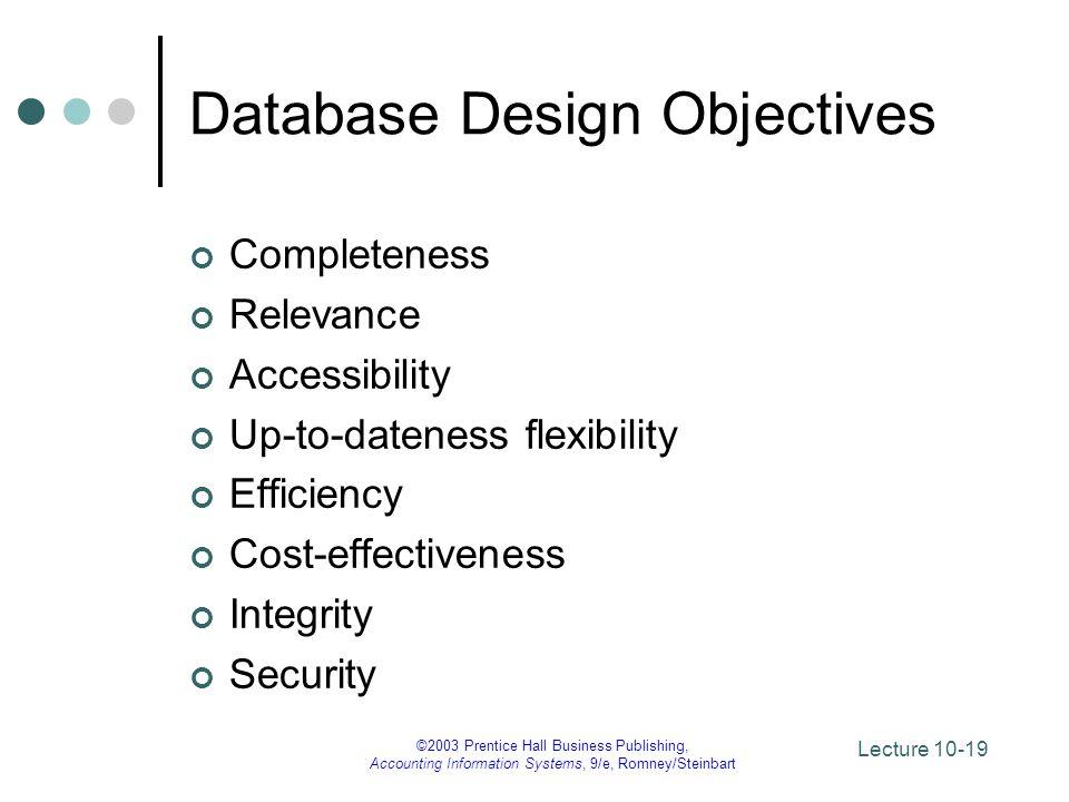 Database Design Objectives