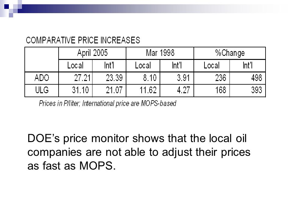 DOE's price monitor shows that the local oil