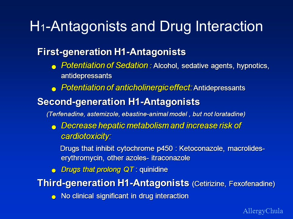 H1-Antagonists and Drug Interaction