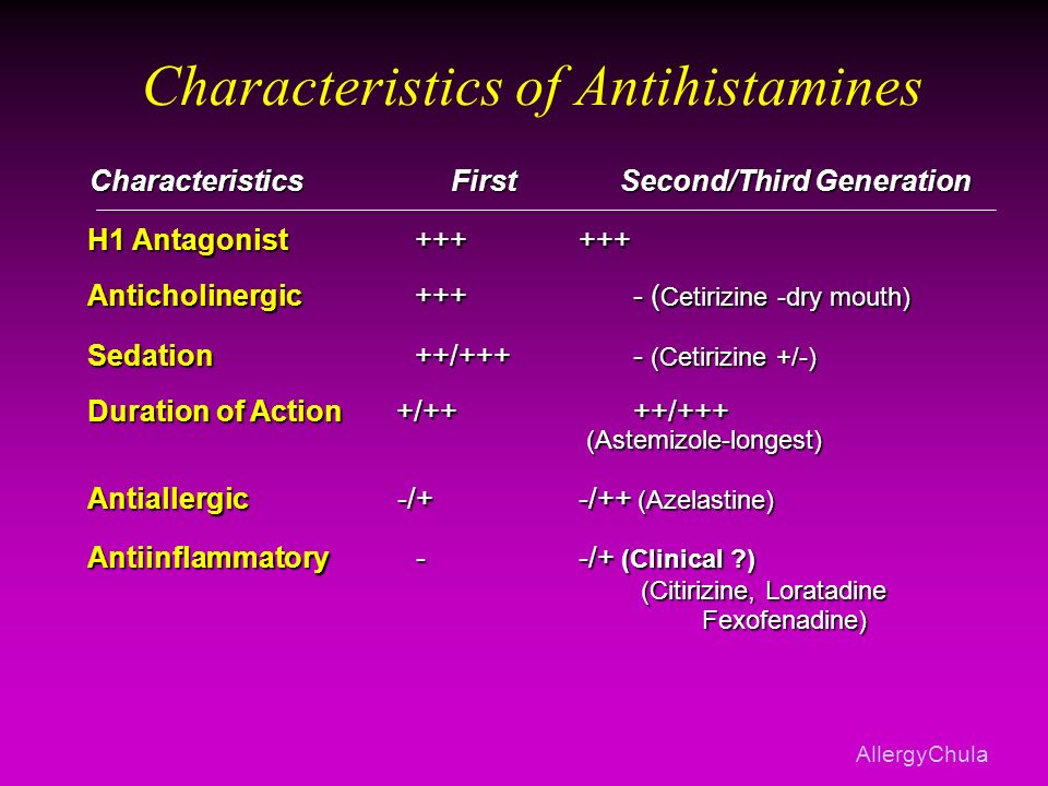 Characteristics of Antihistamines