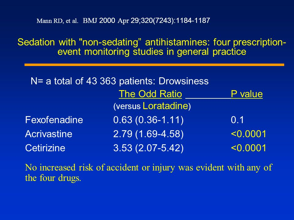 N= a total of 43 363 patients: Drowsiness The Odd Ratio P value