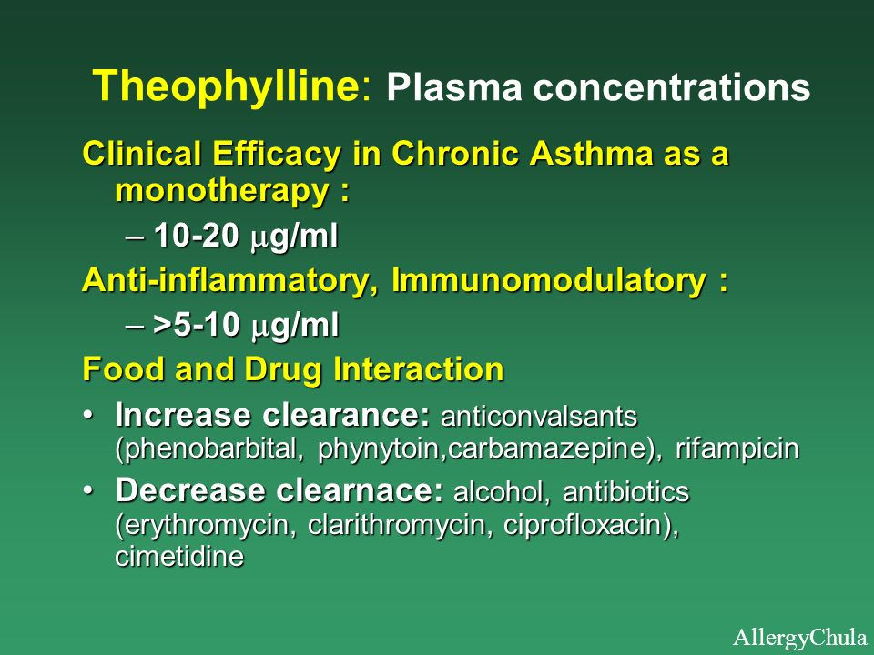Theophylline: Plasma concentrations