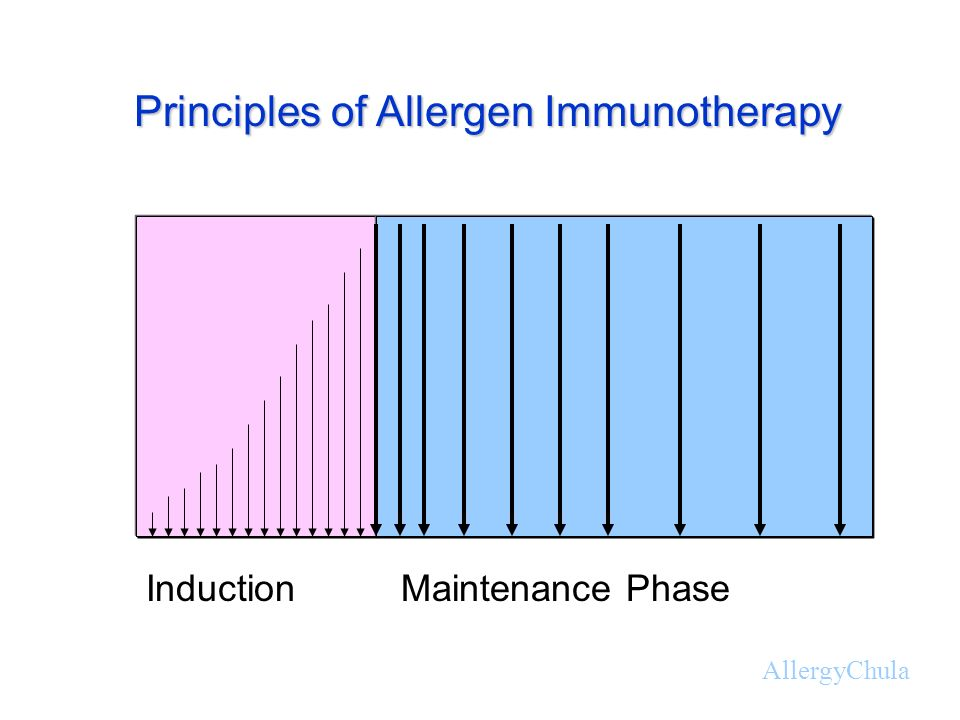 Principles of Allergen Immunotherapy