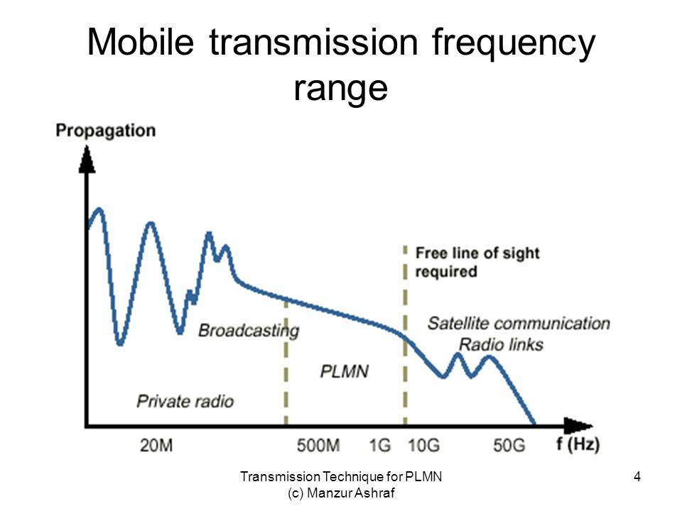 Mobile transmission frequency range