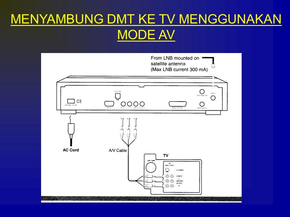 MENYAMBUNG DMT KE TV MENGGUNAKAN