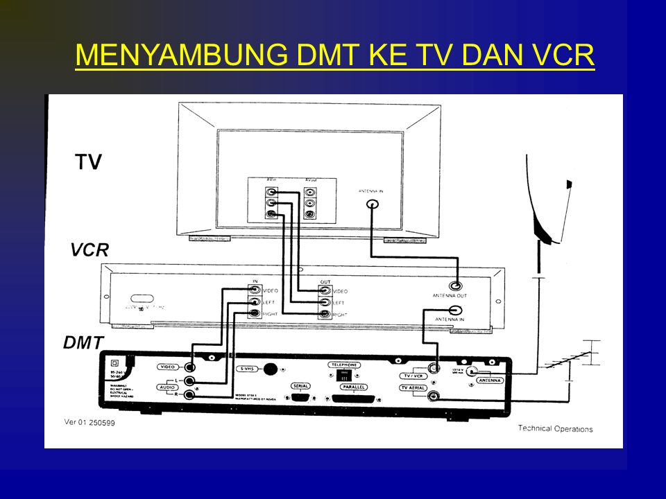 MENYAMBUNG DMT KE TV DAN VCR