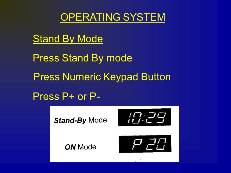 OPERATING SYSTEM Stand By Mode Press Stand By mode Press Numeric Keypad Button Press P+ or P-