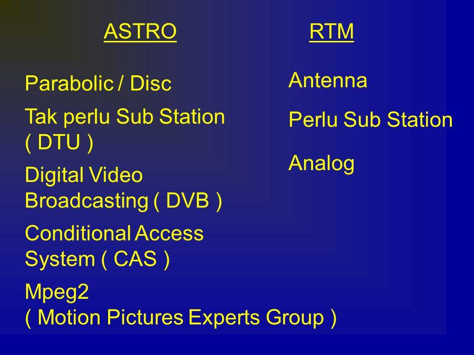 ASTRO RTM. Antenna. Parabolic / Disc. Tak perlu Sub Station. ( DTU ) Perlu Sub Station. Analog.
