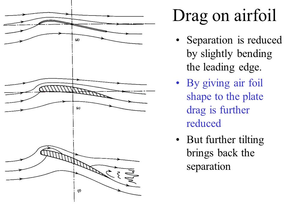 Drag on airfoil Separation is reduced by slightly bending the leading edge. By giving air foil shape to the plate drag is further reduced.
