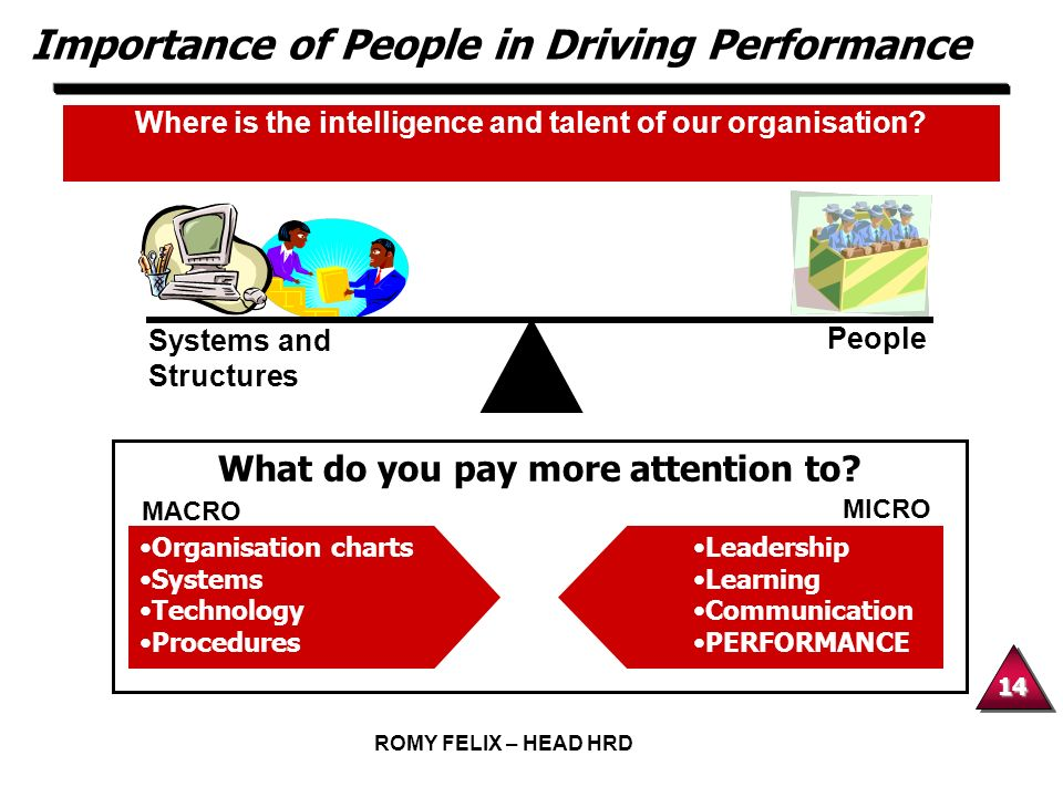 Importance of People in Driving Performance