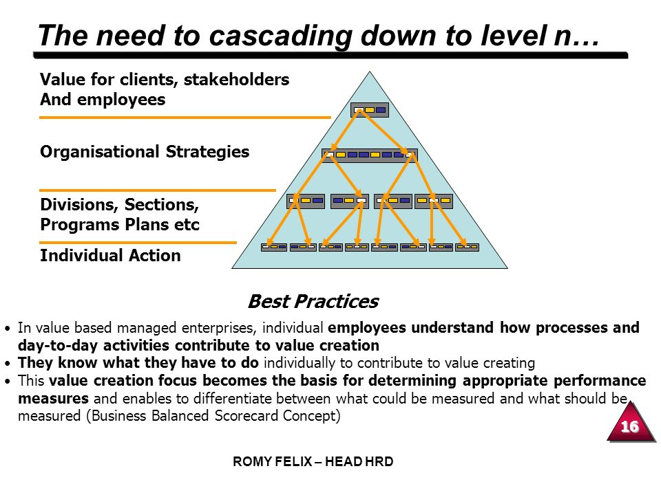 The need to cascading down to level n…