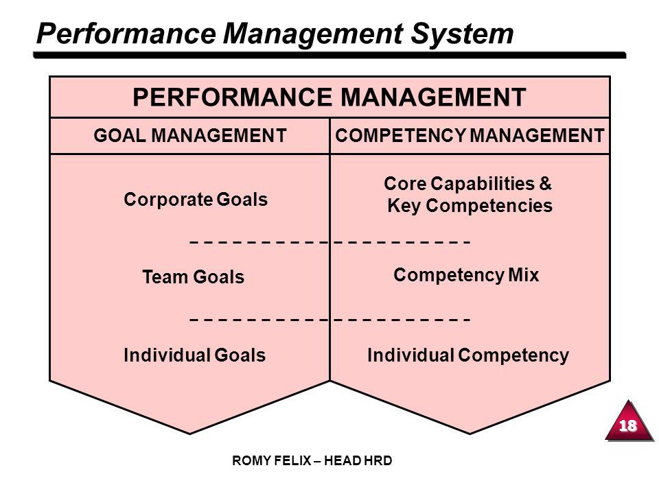 COMPETENCY MANAGEMENT PERFORMANCE MANAGEMENT