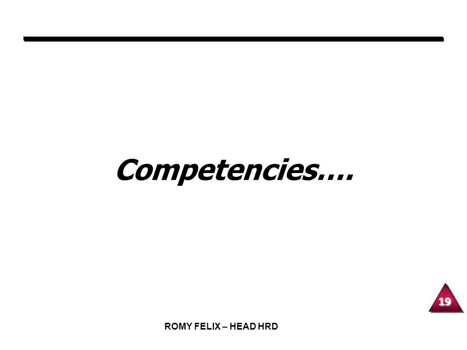 Competencies…. ROMY FELIX – HEAD HRD
