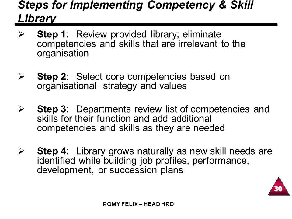 Steps for Implementing Competency & Skill Library